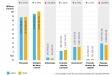 Les despeses del pressupost comparant l'any 2018 amb el 2019 - Font: Ajuntament de Castellar