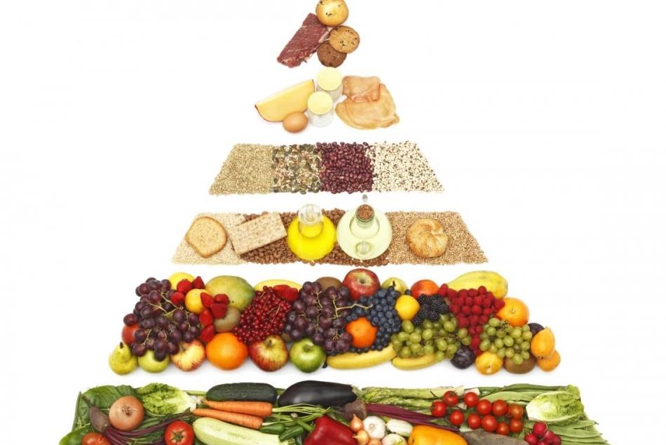piràmide alimentació saludable (1)_950x634