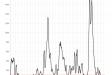 Gràfic on es pot veure la tendència a la baixa del nombre de contagis